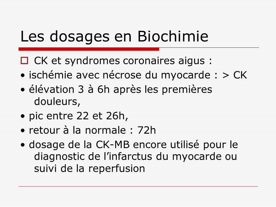 CK et syndromes coronaires aigus : ischémie avec nécrose du myocarde : > CK élévation 3 à 6h après les premières douleurs, pic entre 22 et 26h, retour