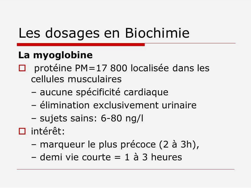Les dosages en Biochimie La myoglobine protéine PM=17 800 localisée dans les cellules musculaires – aucune spécificité cardiaque – élimination exclusivement urinaire – sujets sains: 6-80 ng/l intérêt: – marqueur le plus précoce (2 à 3h), – demi vie courte = 1 à 3 heures