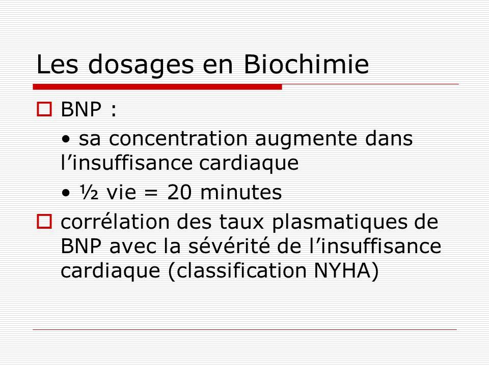 Les dosages en Biochimie BNP : sa concentration augmente dans linsuffisance cardiaque ½ vie = 20 minutes corrélation des taux plasmatiques de BNP avec la sévérité de linsuffisance cardiaque (classification NYHA)