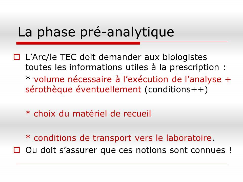 La phase pré-analytique LArc/le TEC doit demander aux biologistes toutes les informations utiles à la prescription : * volume nécessaire à lexécution de lanalyse + sérothèque éventuellement (conditions++) * choix du matériel de recueil * conditions de transport vers le laboratoire.