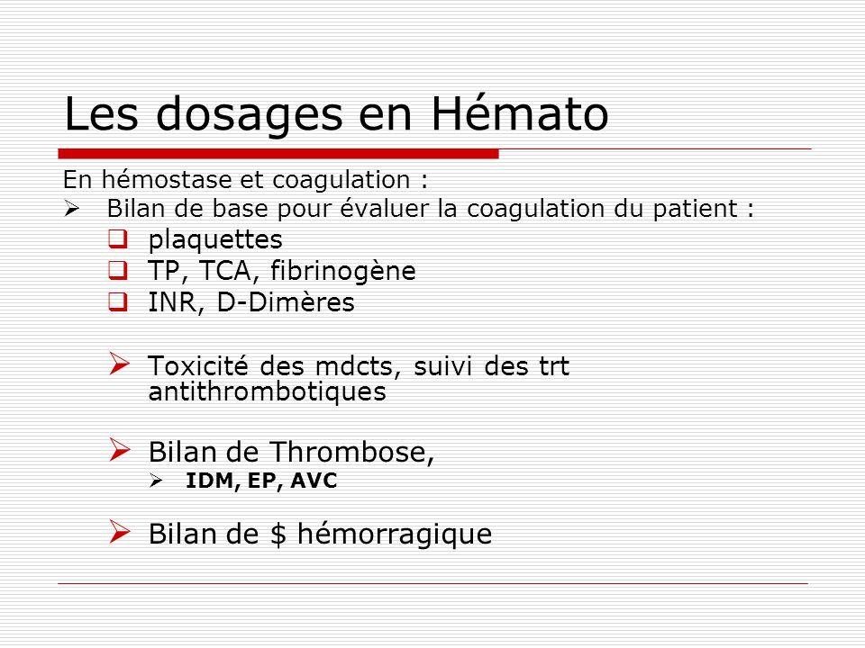 Les dosages en Hémato En hémostase et coagulation : Bilan de base pour évaluer la coagulation du patient : plaquettes TP, TCA, fibrinogène INR, D-Dimères Toxicité des mdcts, suivi des trt antithrombotiques Bilan de Thrombose, IDM, EP, AVC Bilan de $ hémorragique