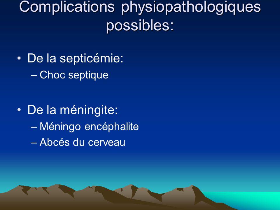 Complications physiopathologiques possibles: De la septicémie: –Choc septique De la méningite: –Méningo encéphalite –Abcés du cerveau