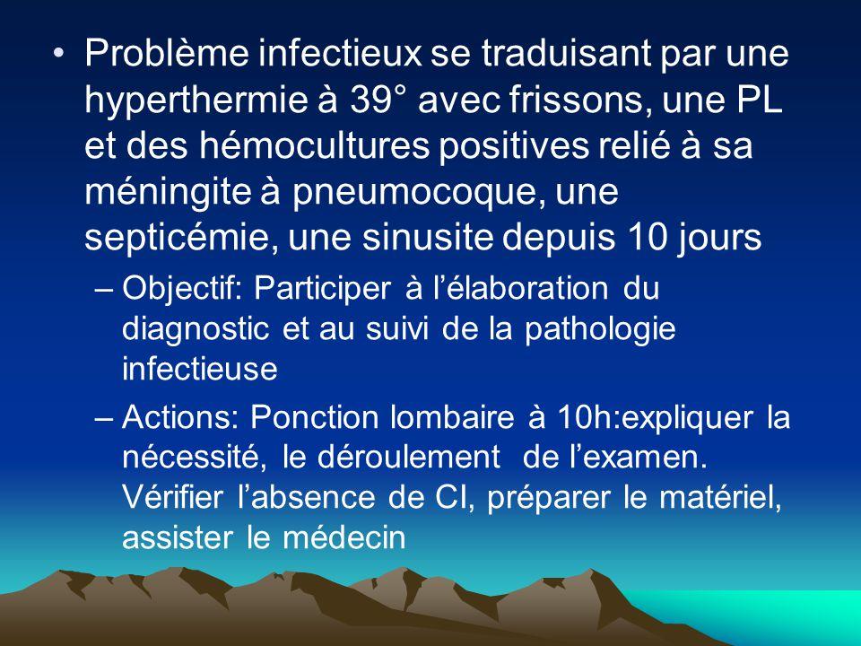 Problème infectieux se traduisant par une hyperthermie à 39° avec frissons, une PL et des hémocultures positives relié à sa méningite à pneumocoque, une septicémie, une sinusite depuis 10 jours –Objectif: Participer à lélaboration du diagnostic et au suivi de la pathologie infectieuse –Actions: Ponction lombaire à 10h:expliquer la nécessité, le déroulement de lexamen.