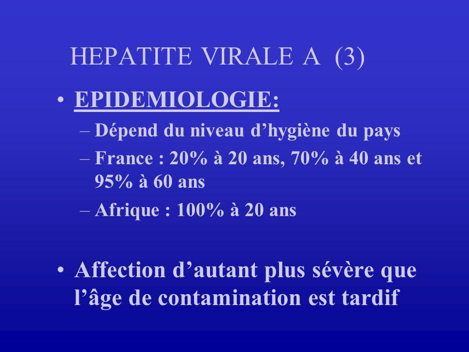 HEPATITE VIRALE A (3) EPIDEMIOLOGIE: –Dépend du niveau dhygiène du pays –France : 20% à 20 ans, 70% à 40 ans et 95% à 60 ans –Afrique : 100% à 20 ans