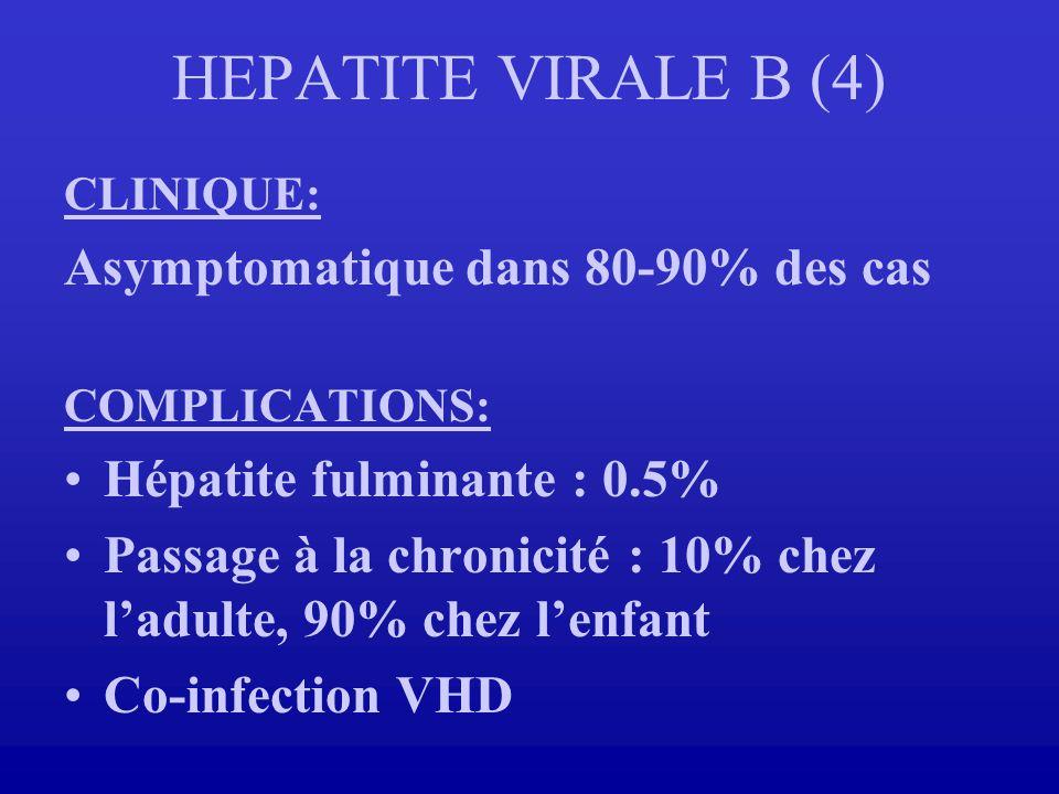CLINIQUE: Asymptomatique dans 80-90% des cas COMPLICATIONS: Hépatite fulminante : 0.5% Passage à la chronicité : 10% chez ladulte, 90% chez lenfant Co