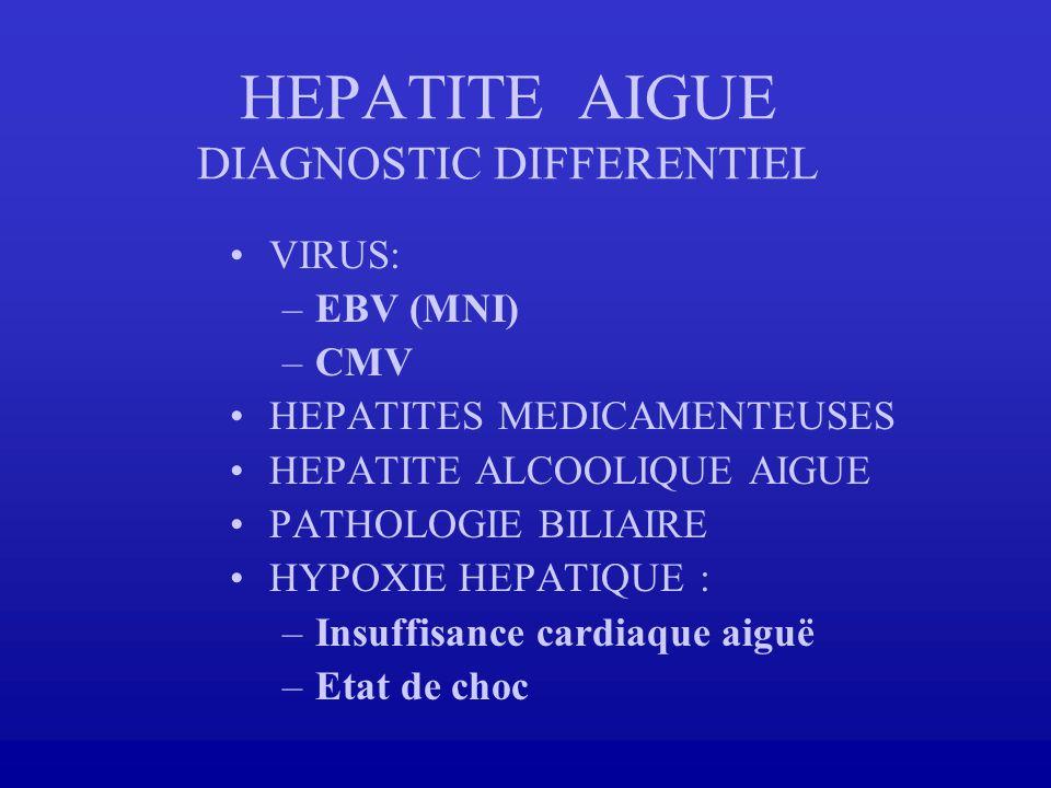 HEPATITE AIGUE DIAGNOSTIC DIFFERENTIEL VIRUS: –EBV (MNI) –CMV HEPATITES MEDICAMENTEUSES HEPATITE ALCOOLIQUE AIGUE PATHOLOGIE BILIAIRE HYPOXIE HEPATIQU