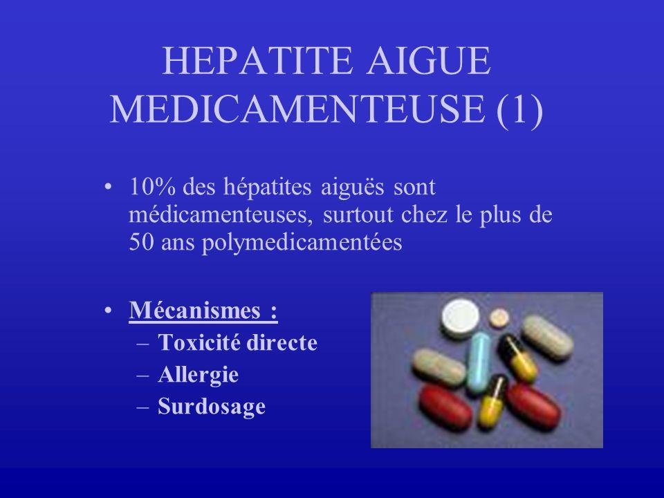 HEPATITE AIGUE MEDICAMENTEUSE (1) 10% des hépatites aiguës sont médicamenteuses, surtout chez le plus de 50 ans polymedicamentées Mécanismes : –Toxici