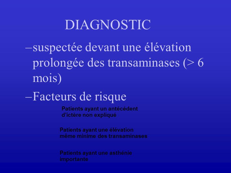 DIAGNOSTIC –suspectée devant une élévation prolongée des transaminases (> 6 mois) –Facteurs de risque Patients ayant un antécédent dictère non expliqu