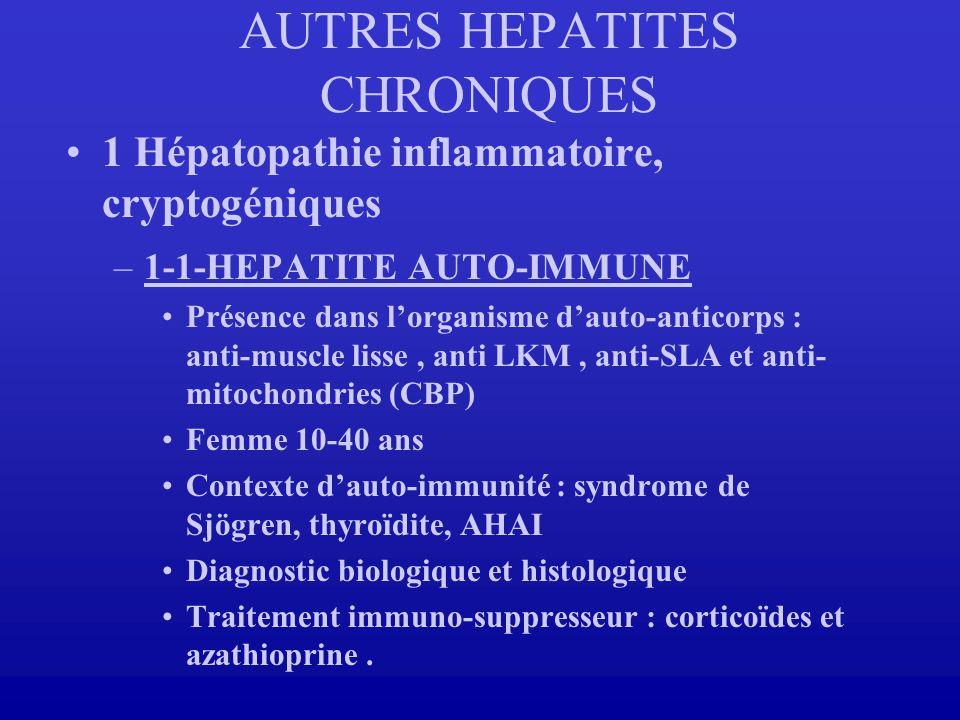 1 Hépatopathie inflammatoire, cryptogéniques –1-1-HEPATITE AUTO-IMMUNE Présence dans lorganisme dauto-anticorps : anti-muscle lisse, anti LKM, anti-SL