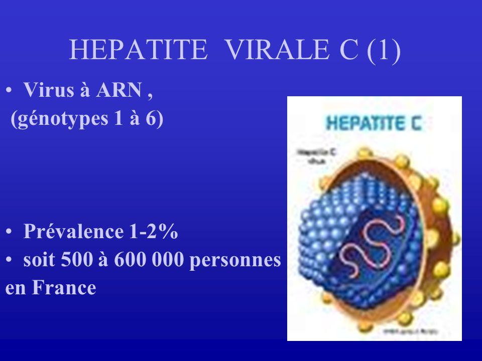 HEPATITE VIRALE C (1) Virus à ARN, (génotypes 1 à 6) Prévalence 1-2% soit 500 à 600 000 personnes en France