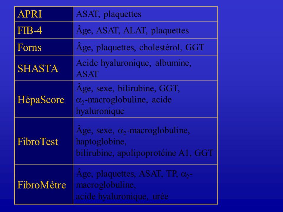 APRI ASAT, plaquettes FIB-4 Âge, ASAT, ALAT, plaquettes Forns Âge, plaquettes, cholestérol, GGT SHASTA Acide hyaluronique, albumine, ASAT HépaScore Âg