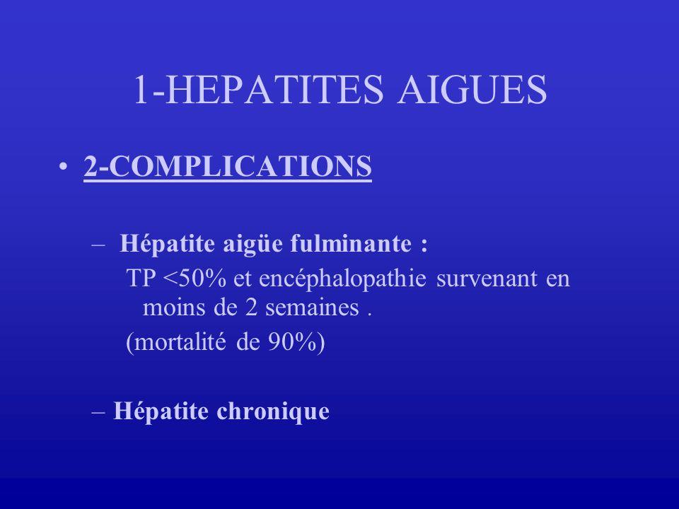 1-HEPATITES AIGUES 2-COMPLICATIONS – Hépatite aigüe fulminante : TP <50% et encéphalopathie survenant en moins de 2 semaines. (mortalité de 90%) –Hépa