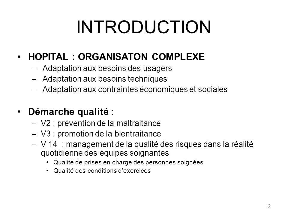 INTRODUCTION HOPITAL : ORGANISATON COMPLEXE – Adaptation aux besoins des usagers – Adaptation aux besoins techniques – Adaptation aux contraintes écon