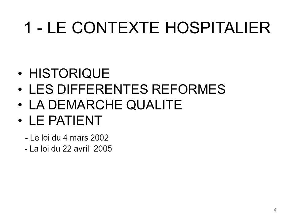 1 - LE CONTEXTE HOSPITALIER HISTORIQUE LES DIFFERENTES REFORMES LA DEMARCHE QUALITE LE PATIENT - Le loi du 4 mars 2002 - La loi du 22 avril 2005 4