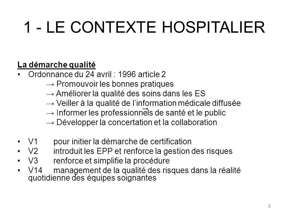 1 - LE CONTEXTE HOSPITALIER La démarche qualité Ordonnance du 24 avril : 1996 article 2 Promouvoir les bonnes pratiques Améliorer la qualité des soins