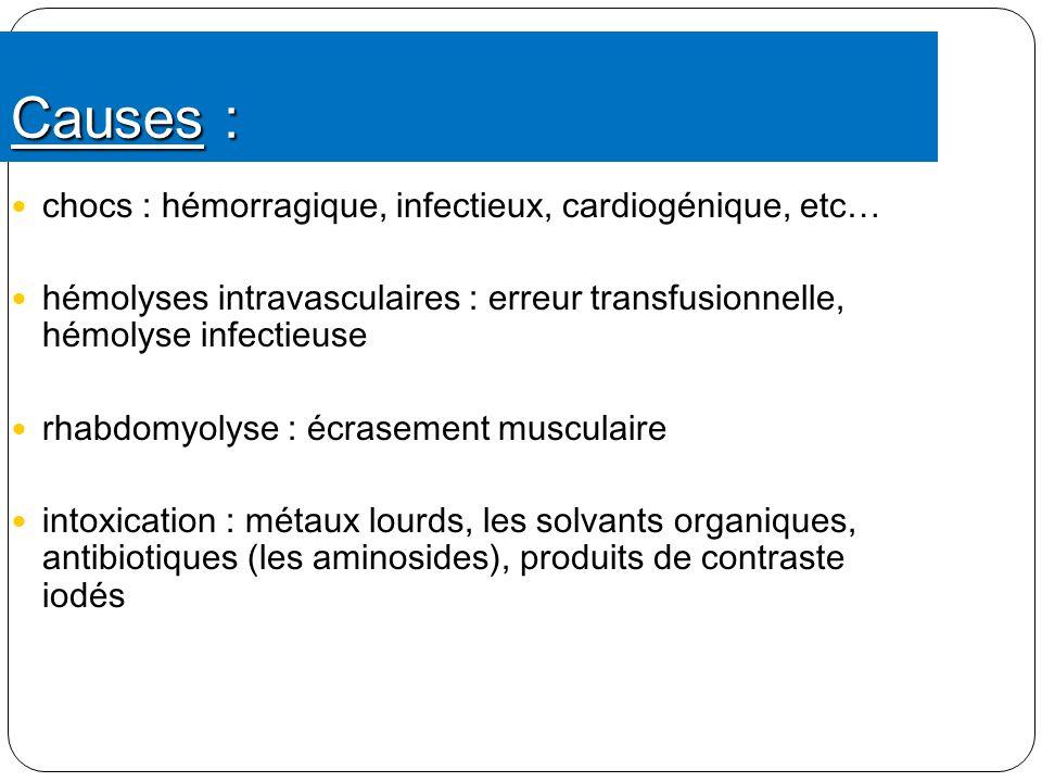 Causes : chocs : hémorragique, infectieux, cardiogénique, etc… hémolyses intravasculaires : erreur transfusionnelle, hémolyse infectieuse rhabdomyolys