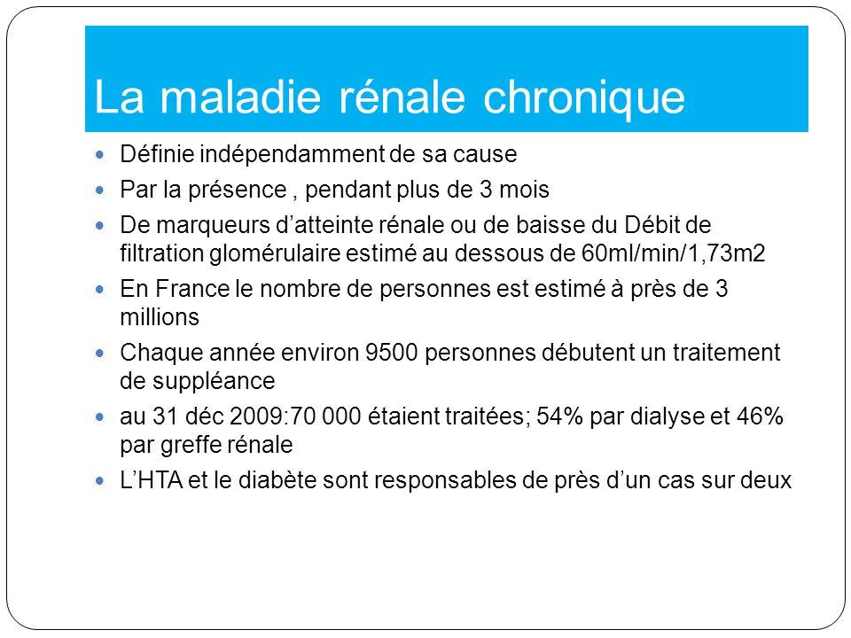 La maladie rénale chronique Définie indépendamment de sa cause Par la présence, pendant plus de 3 mois De marqueurs datteinte rénale ou de baisse du D