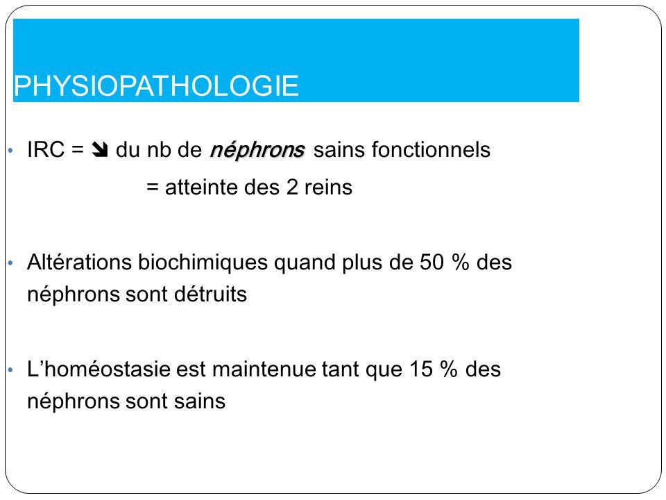 PHYSIOPATHOLOGIE néphrons IRC = du nb de néphrons sains fonctionnels = atteinte des 2 reins Altérations biochimiques quand plus de 50 % des néphrons s