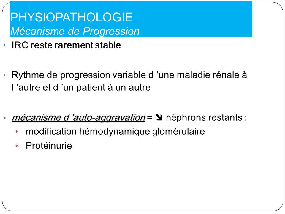 PHYSIOPATHOLOGIE Mécanisme de Progression IRC reste rarement stable Rythme de progression variable d une maladie rénale à l autre et d un patient à un