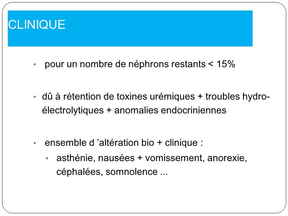 CLINIQUE pour un nombre de néphrons restants < 15% dû à rétention de toxines urémiques + troubles hydro- électrolytiques + anomalies endocriniennes en