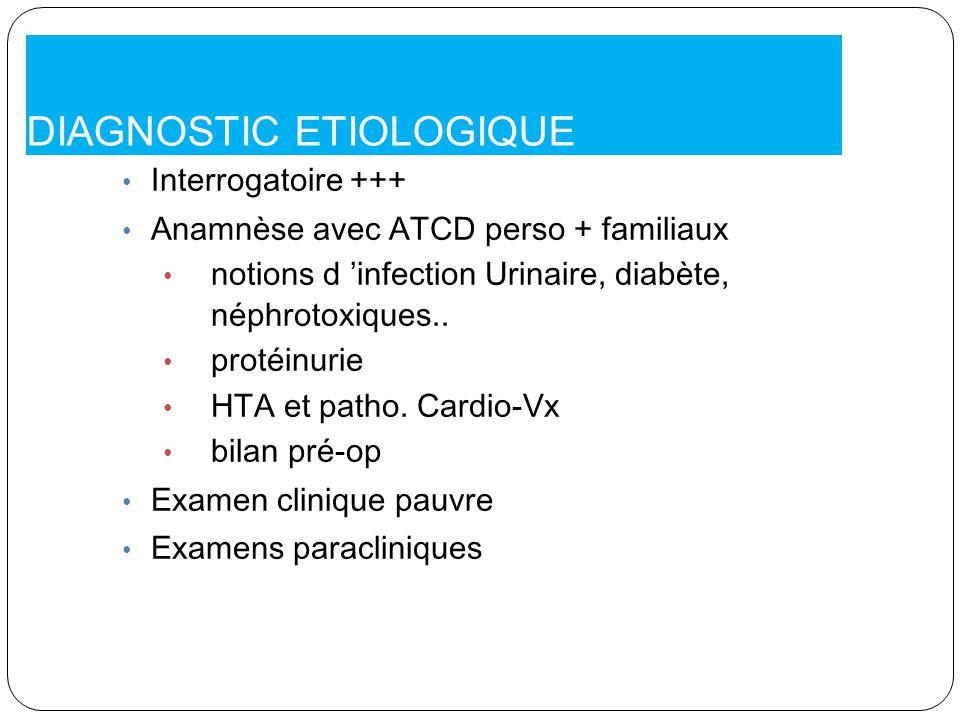 DIAGNOSTIC ETIOLOGIQUE Interrogatoire +++ Anamnèse avec ATCD perso + familiaux notions d infection Urinaire, diabète, néphrotoxiques.. protéinurie HTA