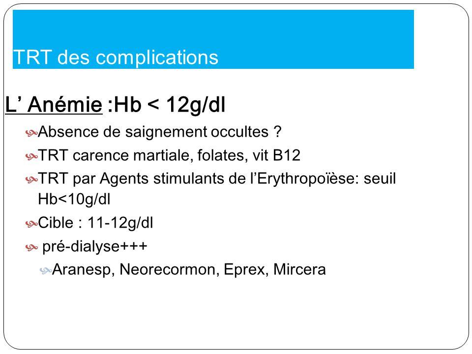 TRT des complications L Anémie :Hb < 12g/dl Absence de saignement occultes ? TRT carence martiale, folates, vit B12 TRT par Agents stimulants de lEryt