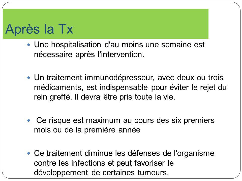 Après la Tx Une hospitalisation d'au moins une semaine est nécessaire après l'intervention. Un traitement immunodépresseur, avec deux ou trois médicam