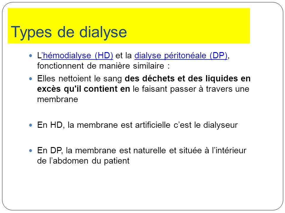 Types de dialyse Lhémodialyse (HD) et la dialyse péritonéale (DP), fonctionnent de manière similaire :hémodialyse (HD)dialyse péritonéale (DP) Elles n