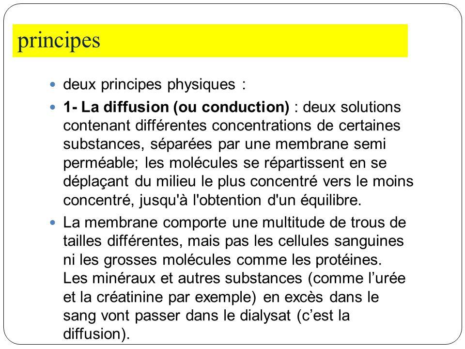 principes deux principes physiques : 1- La diffusion (ou conduction) : deux solutions contenant différentes concentrations de certaines substances, sé