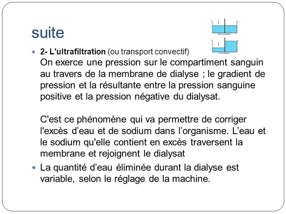 suite 2- L'ultrafiltration (ou transport convectif) On exerce une pression sur le compartiment sanguin au travers de la membrane de dialyse ; le gradi