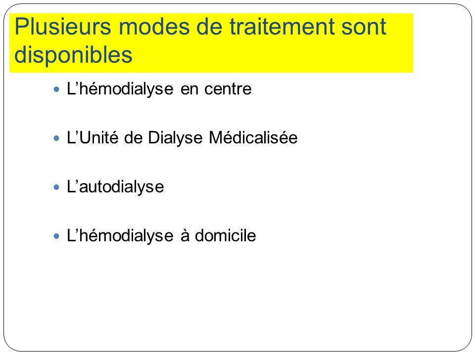 Plusieurs modes de traitement sont disponibles Lhémodialyse en centre LUnité de Dialyse Médicalisée Lautodialyse Lhémodialyse à domicile