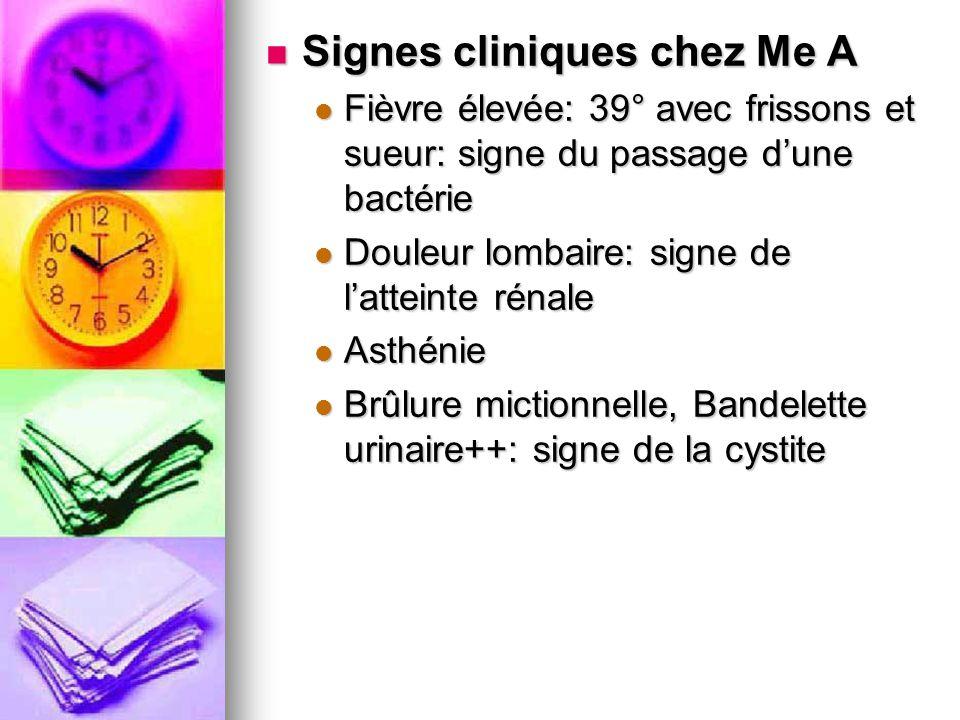 Signes cliniques chez Me A Signes cliniques chez Me A Fièvre élevée: 39° avec frissons et sueur: signe du passage dune bactérie Fièvre élevée: 39° ave