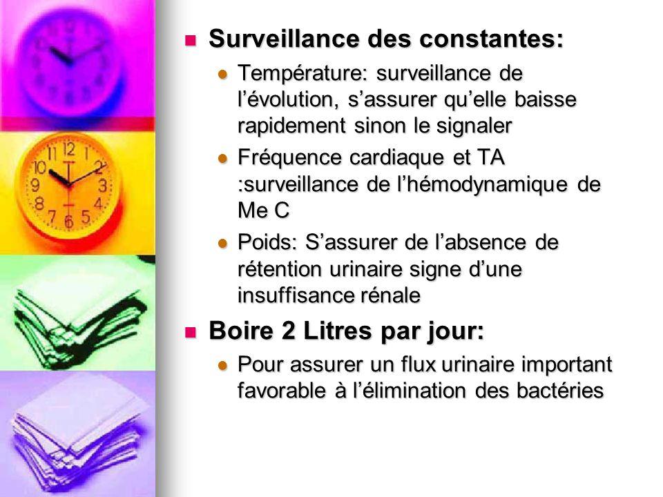 Surveillance des constantes: Surveillance des constantes: Température: surveillance de lévolution, sassurer quelle baisse rapidement sinon le signaler