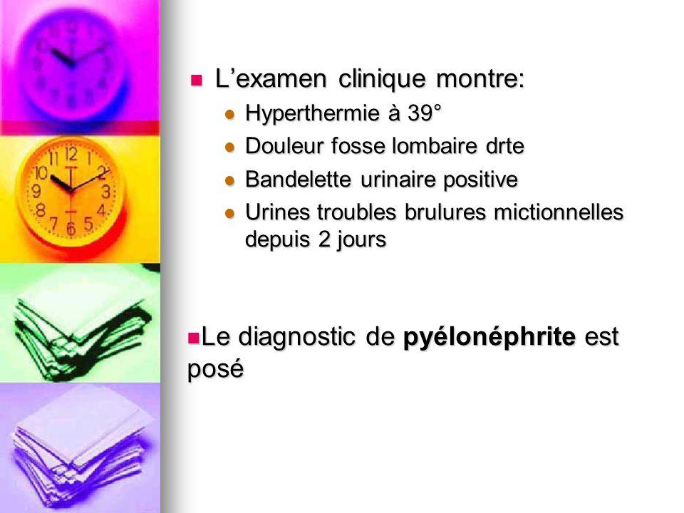 Lexamen clinique montre: Lexamen clinique montre: Hyperthermie à 39° Hyperthermie à 39° Douleur fosse lombaire drte Douleur fosse lombaire drte Bandel