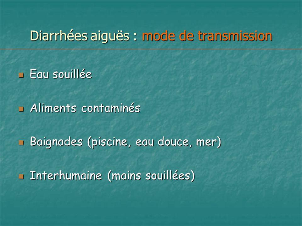 Diarrhées aiguës : mode de transmission Eau souillée Eau souillée Aliments contaminés Aliments contaminés Baignades (piscine, eau douce, mer) Baignade