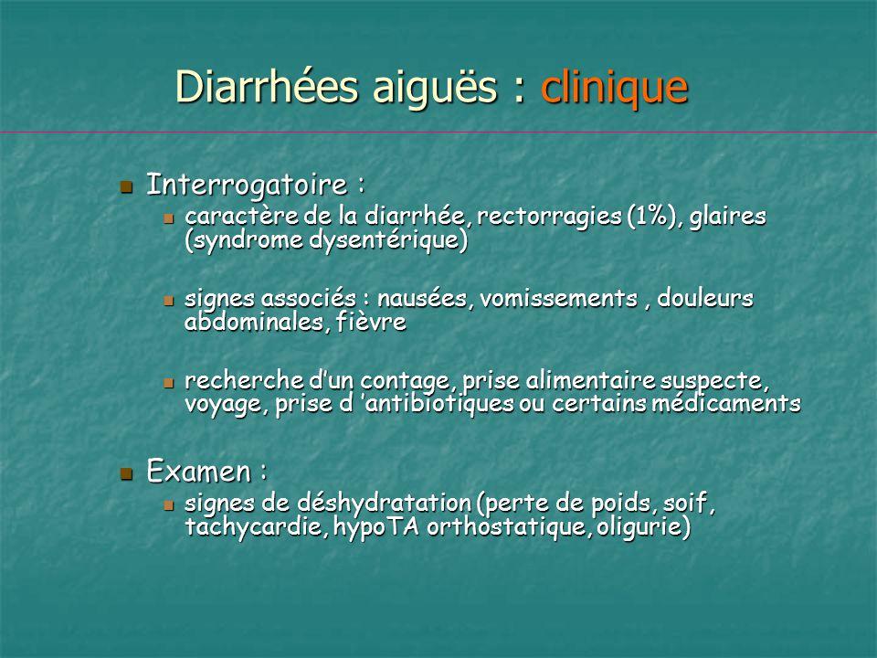 Diarrhées aiguës : clinique Interrogatoire : Interrogatoire : caractère de la diarrhée, rectorragies (1%), glaires (syndrome dysentérique) caractère d