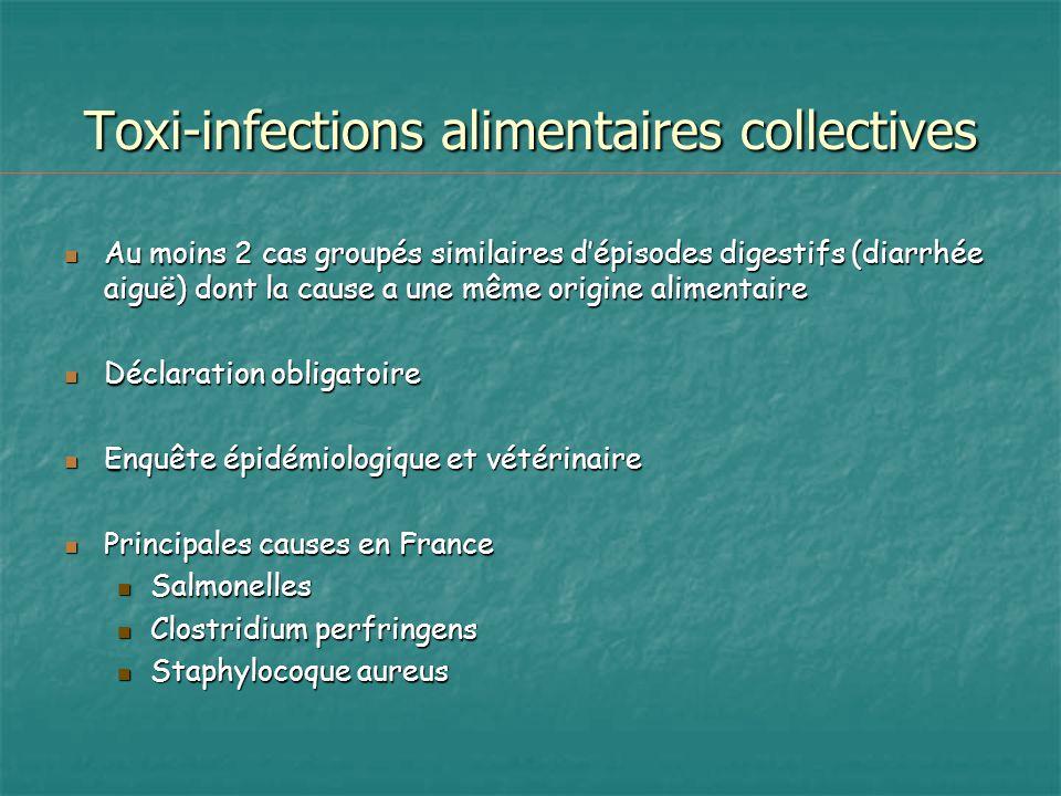Toxi-infections alimentaires collectives Au moins 2 cas groupés similaires dépisodes digestifs (diarrhée aiguë) dont la cause a une même origine alime