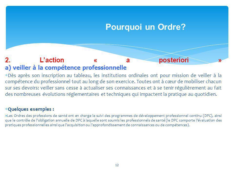 2. Laction « a posteriori » a) veiller à la compétence professionnelle Dès après son inscription au tableau, les institutions ordinales ont pour mi