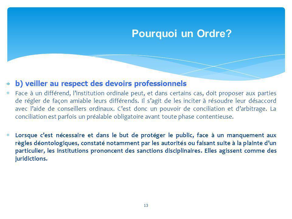 b) veiller au respect des devoirs professionnels Face à un différend, linstitution ordinale peut, et dans certains cas, doit proposer aux parties de