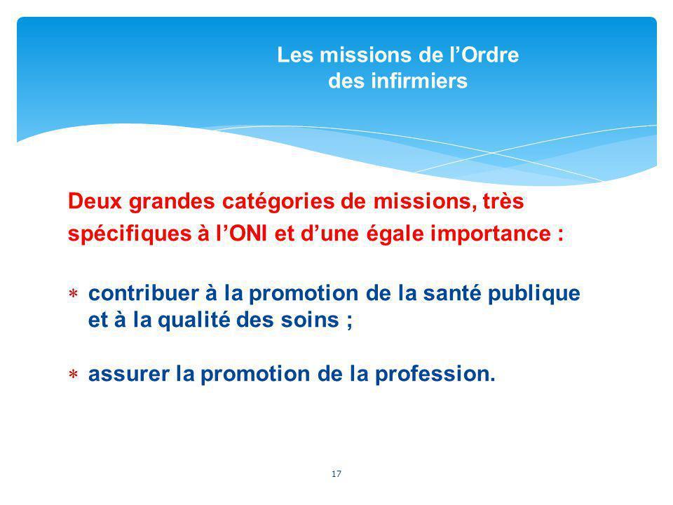 Deux grandes catégories de missions, très spécifiques à lONI et dune égale importance : contribuer à la promotion de la santé publique et à la qualité