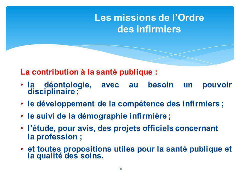 La contribution à la santé publique : la déontologie, avec au besoin un pouvoir disciplinaire ; le développement de la compétence des infirmiers ; le