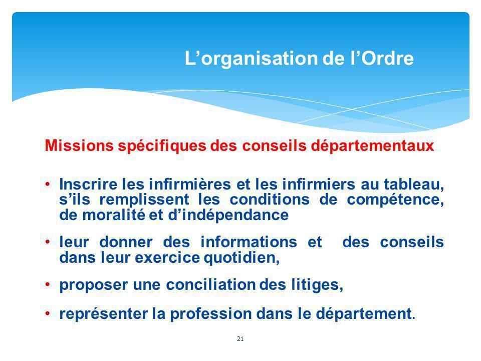 Missions spécifiques des conseils départementaux Inscrire les infirmières et les infirmiers au tableau, sils remplissent les conditions de compétence,
