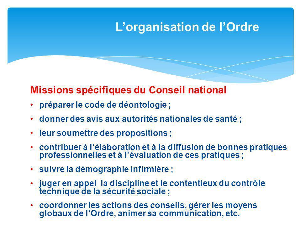 Missions spécifiques du Conseil national préparer le code de déontologie ; donner des avis aux autorités nationales de santé ; leur soumettre des prop