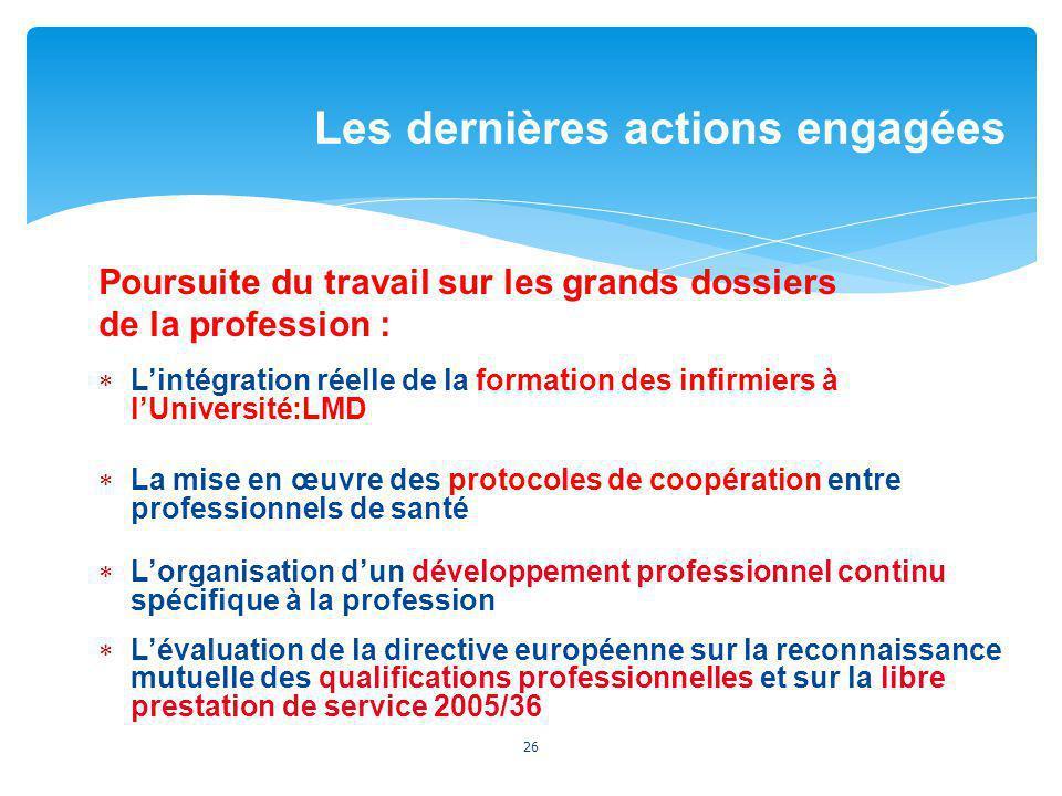 Poursuite du travail sur les grands dossiers de la profession : Lintégration réelle de la formation des infirmiers à lUniversité:LMD La mise en œuvre