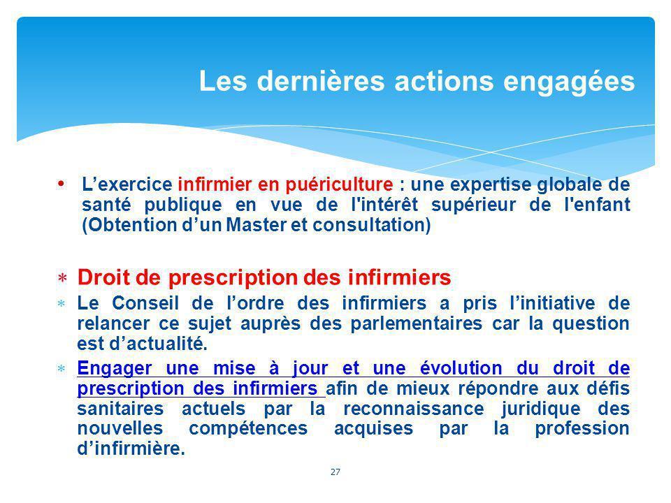 Lexercice infirmier en puériculture : une expertise globale de santé publique en vue de l'intérêt supérieur de l'enfant (Obtention dun Master et consu