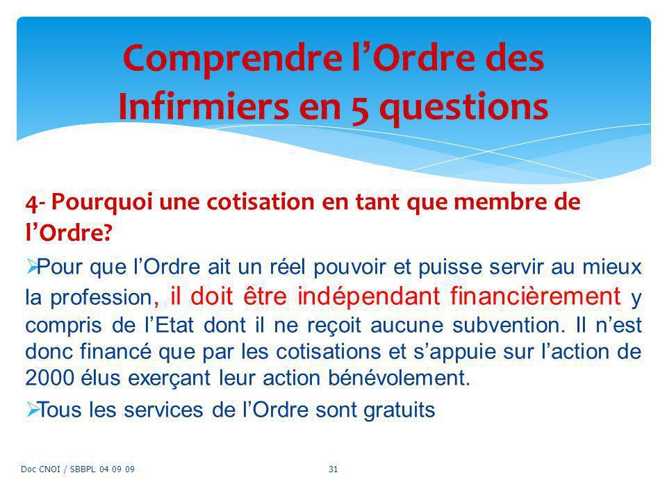4- Pourquoi une cotisation en tant que membre de lOrdre? Pour que lOrdre ait un réel pouvoir et puisse servir au mieux la profession, il doit être ind