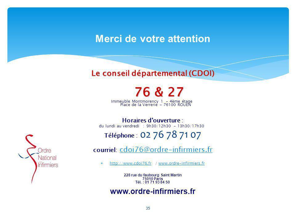 Merci de votre attention Le conseil départemental (CDOI) 76 & 27 76 & 27 Immeuble Montmorency 1 - 4ème étage Place de la Verrerie - 76100 ROUEN Horair