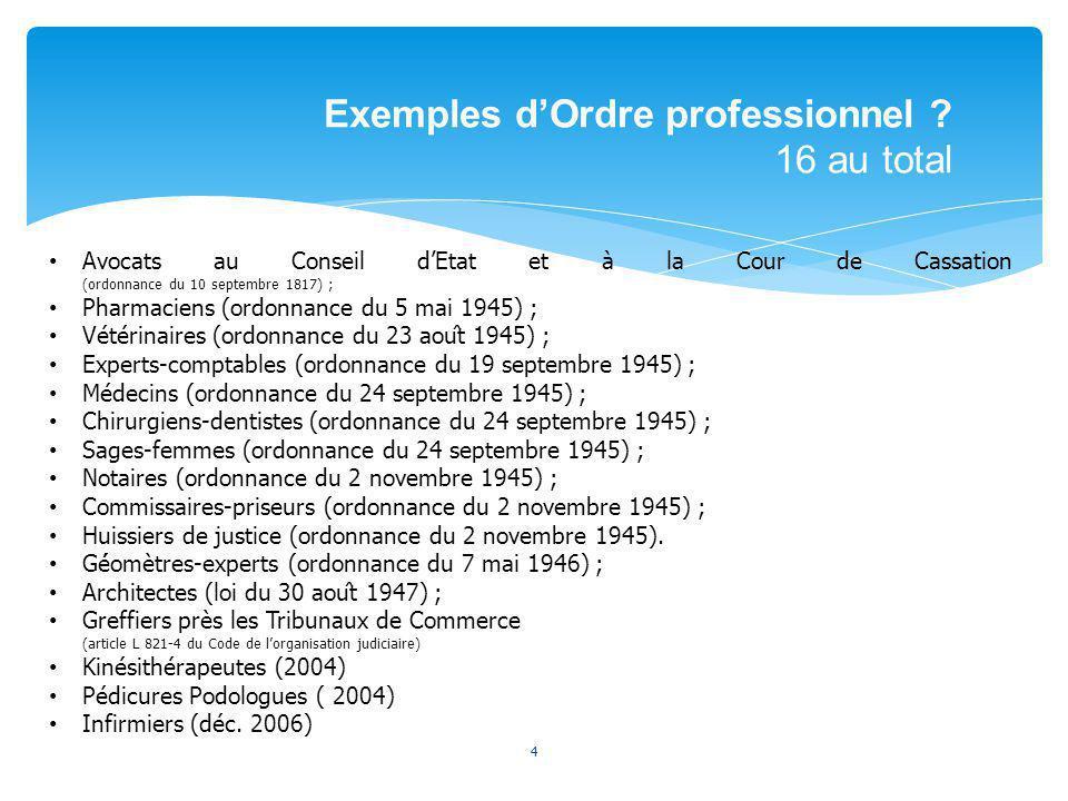 4 Exemples dOrdre professionnel ? 16 au total Avocats au Conseil dEtat et à la Cour de Cassation (ordonnance du 10 septembre 1817) ; Pharmaciens (ord