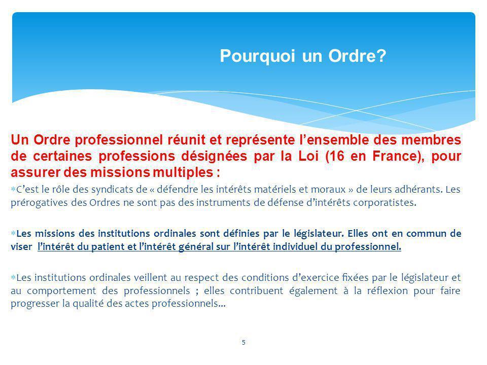 Un Ordre professionnel réunit et représente lensemble des membres de certaines professions désignées par la Loi (16 en France), pour assurer des missi