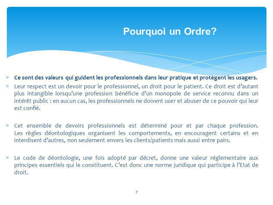 Ce sont des valeurs qui guident les professionnels dans leur pratique et protègent les usagers. Leur respect est un devoir pour le professionnel, un